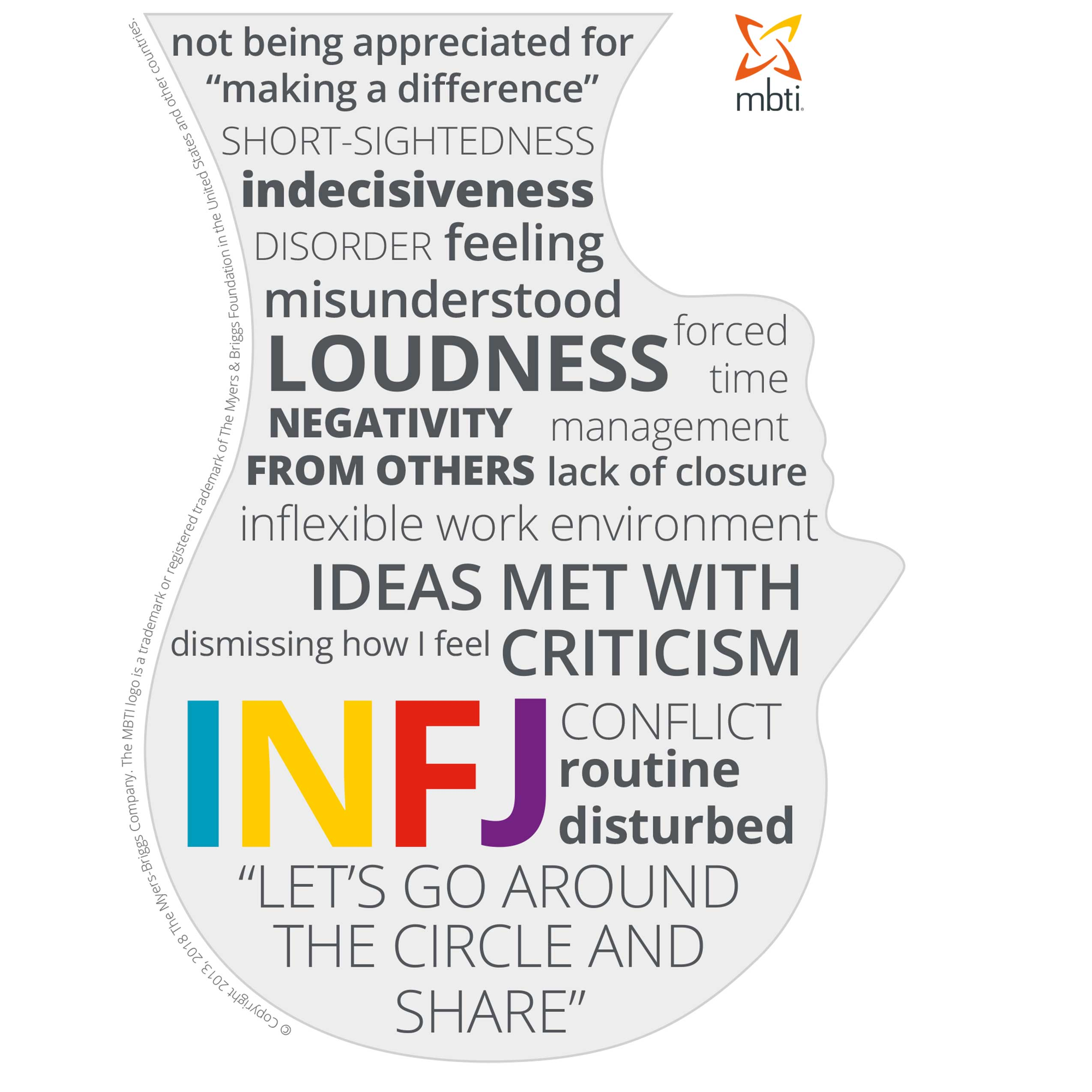 Typical stress triggers for INFJs