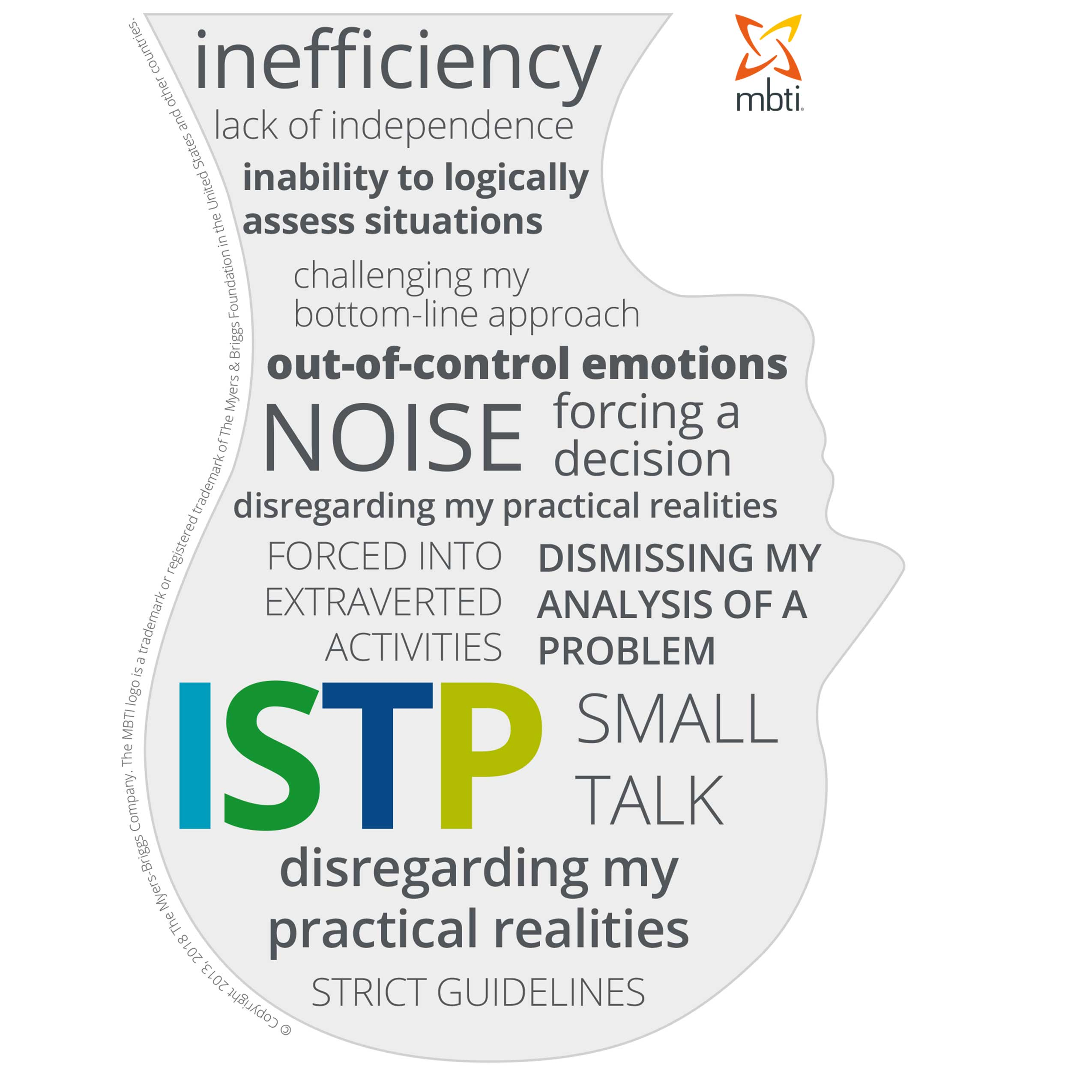 Typical stress triggers for ISTPs
