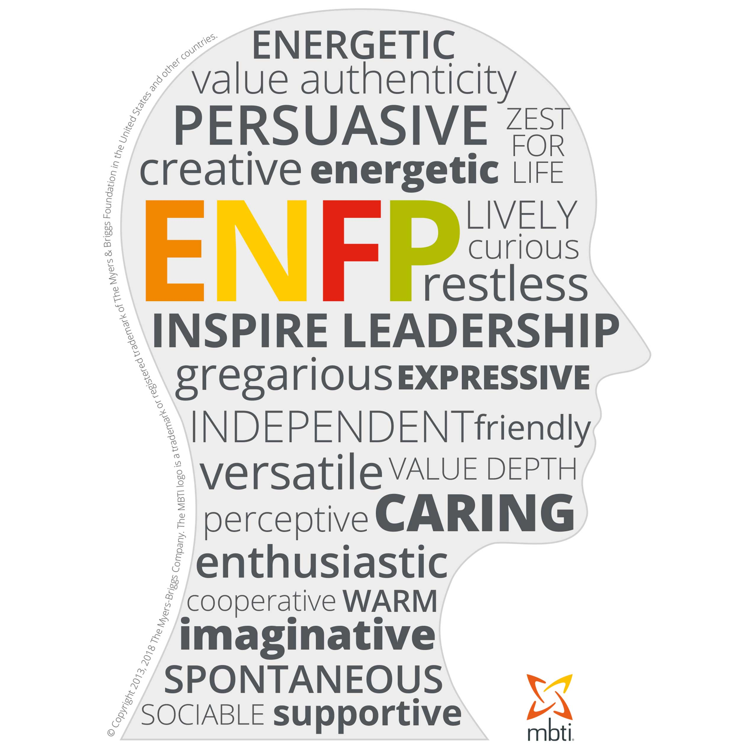 Typical characteristics of an ENFP