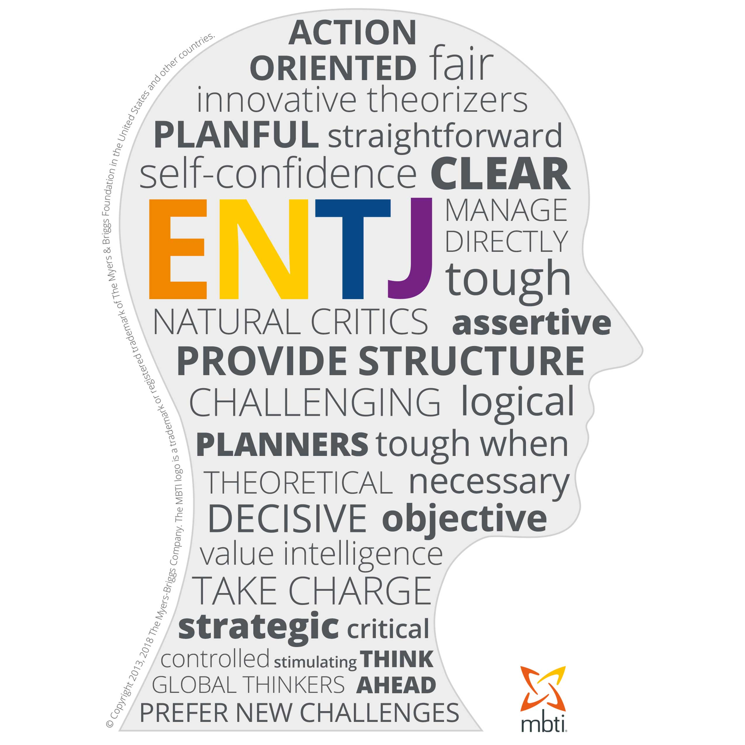 Typical characteristics of an ENTJ