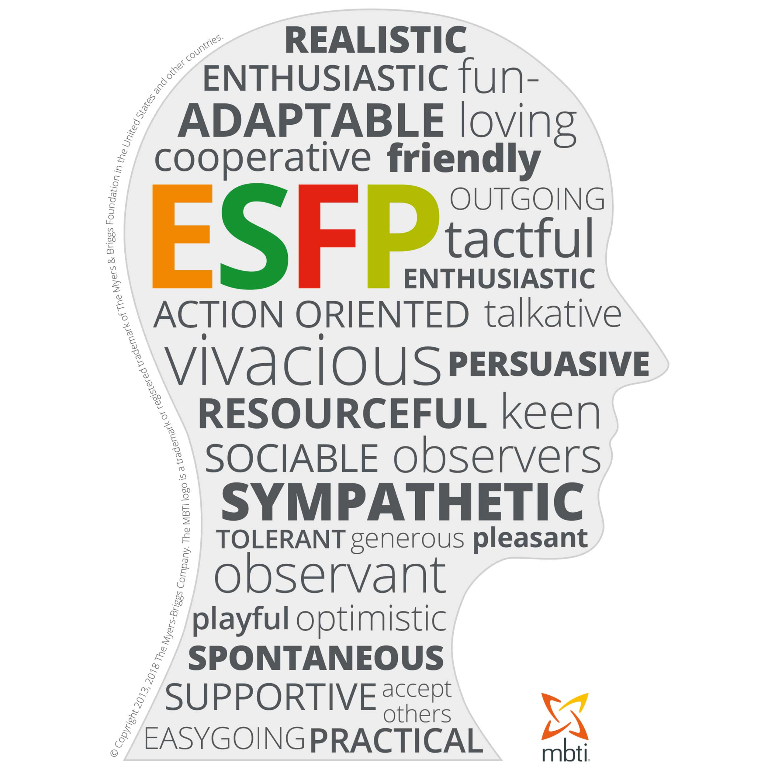 Typical characteristics of an ESFP