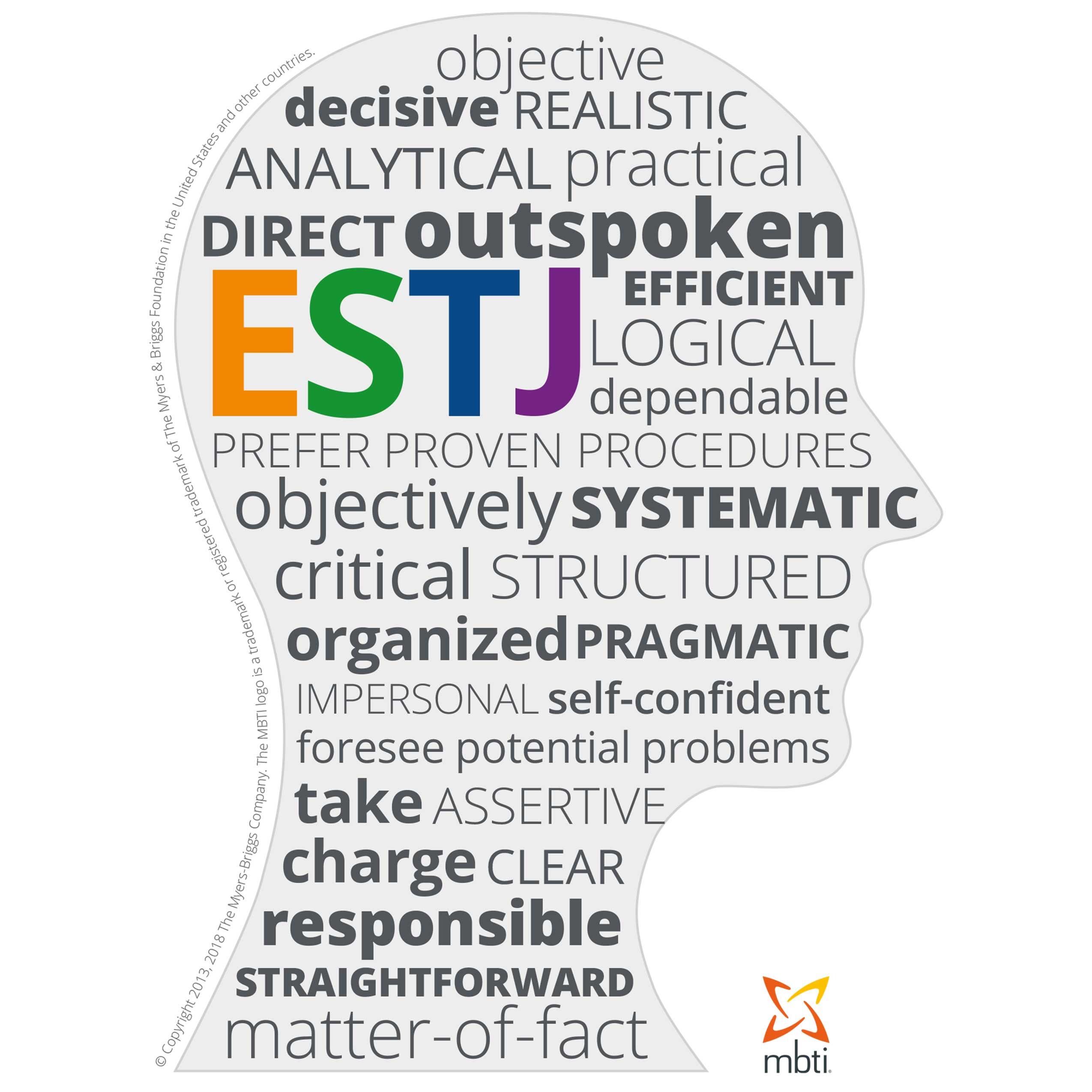 Typical characteristics of an ESTJ