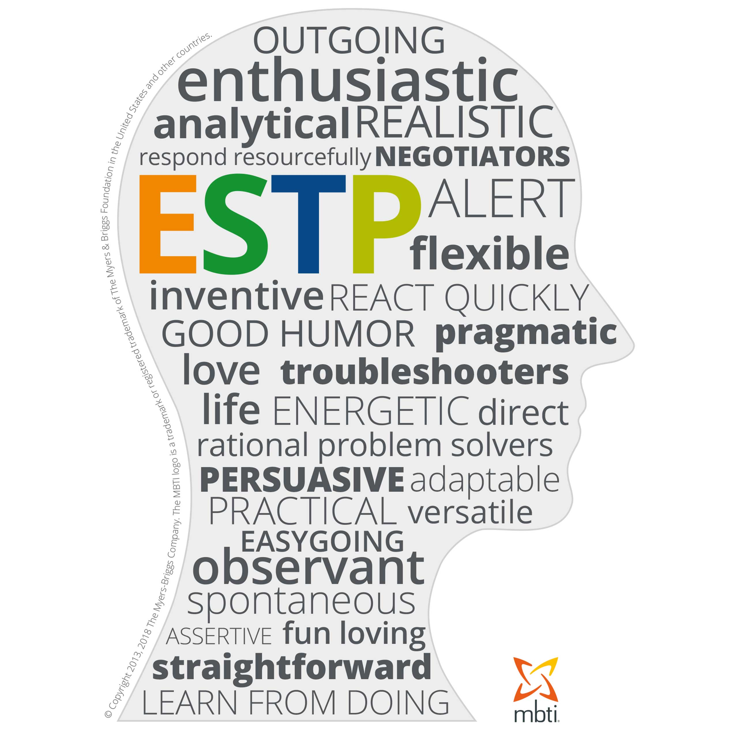 Typical characteristics of an ESTP