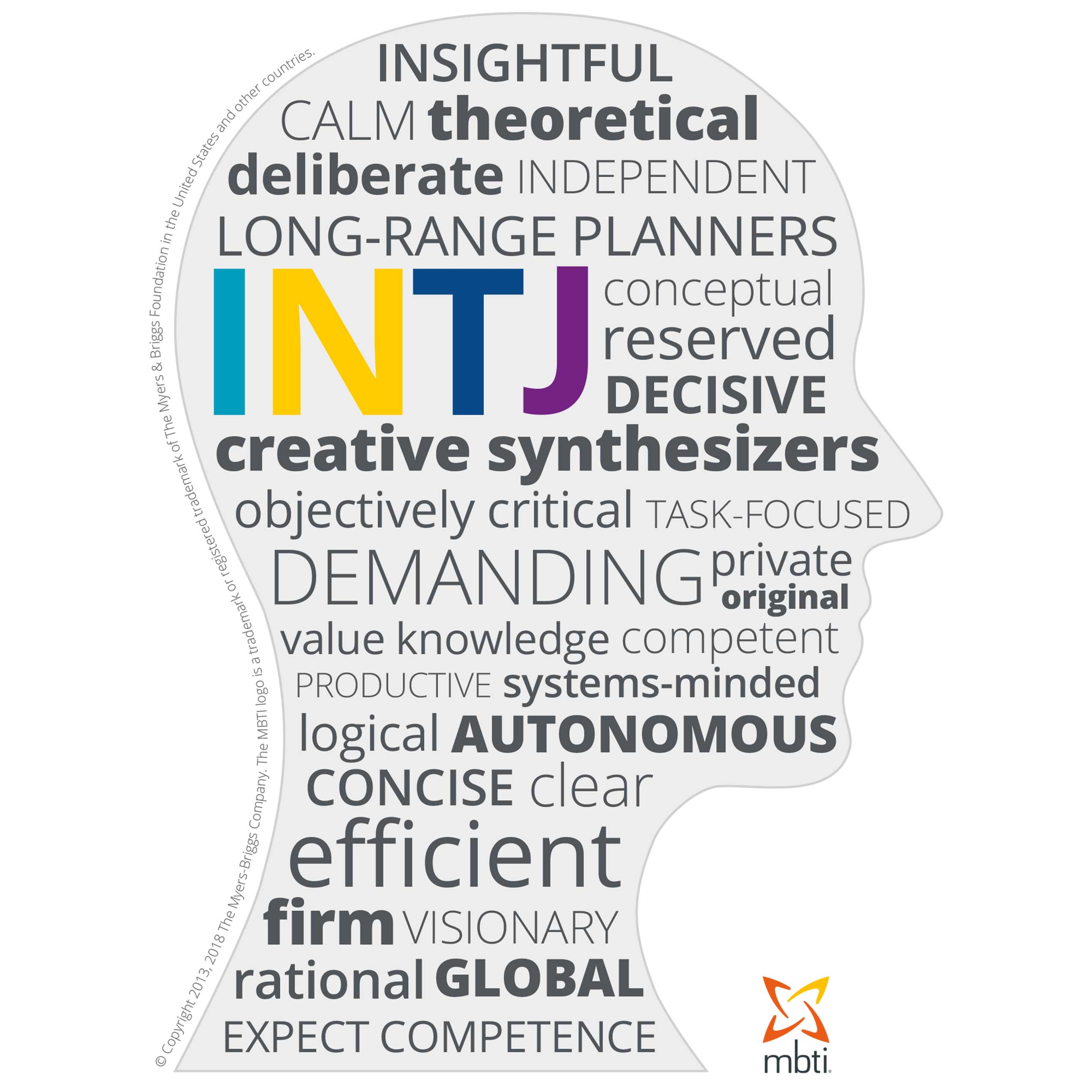 Typical characteristics of an INTJ
