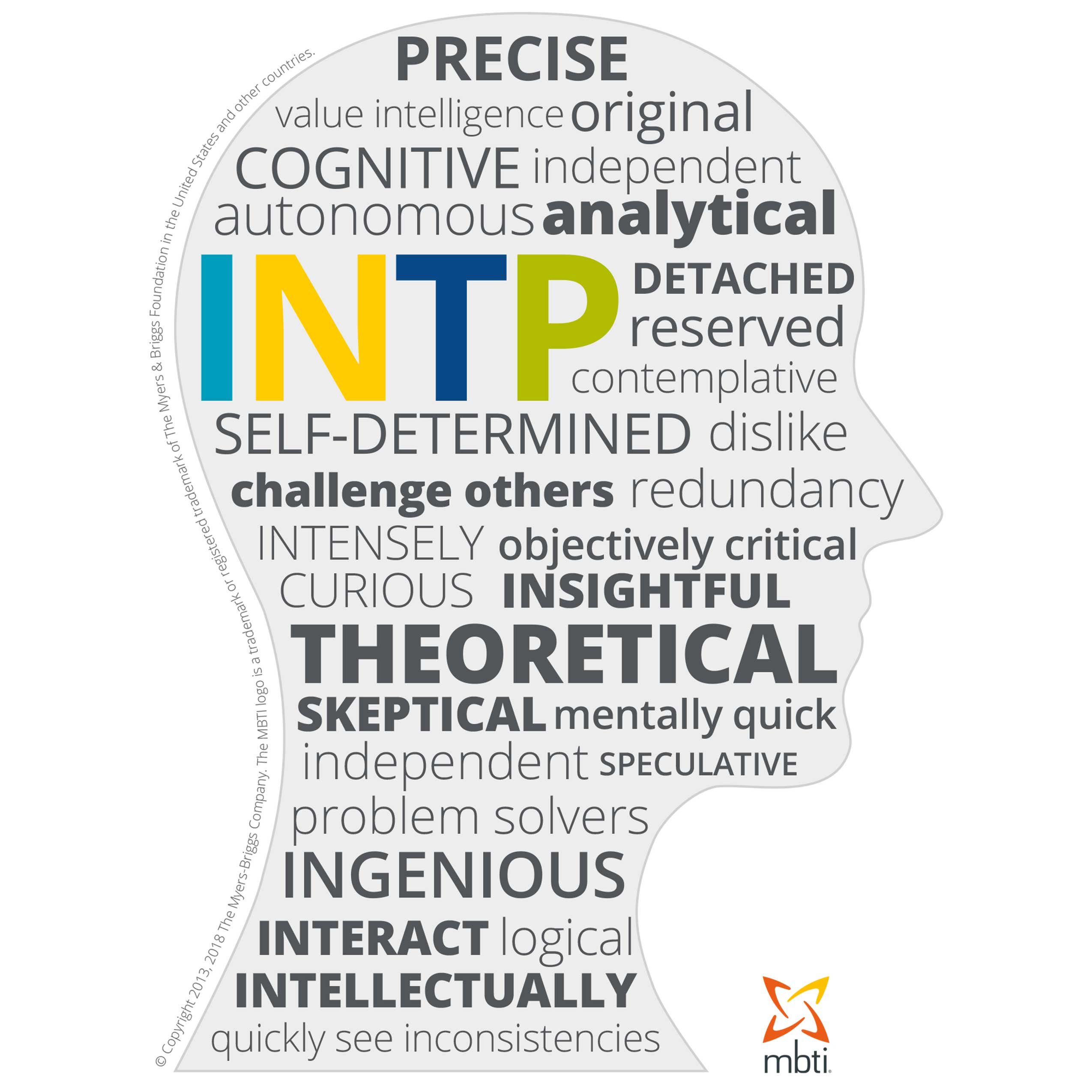Typical characteristics of an INTP