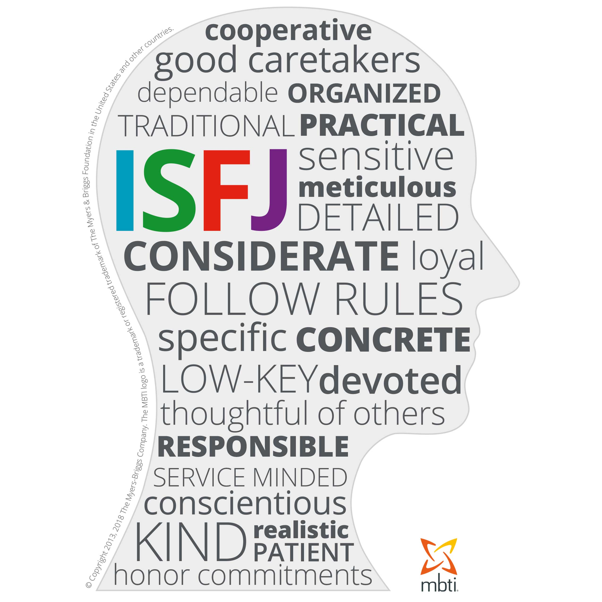 Typical characteristics of an ISFJ